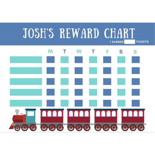 Train Reward Charts