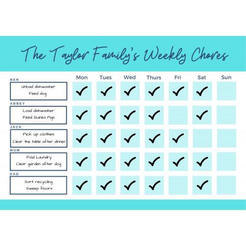 Weekly Job Chart