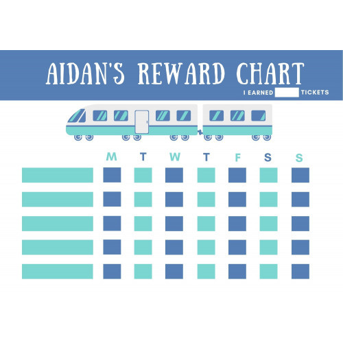 Train Reward Charts